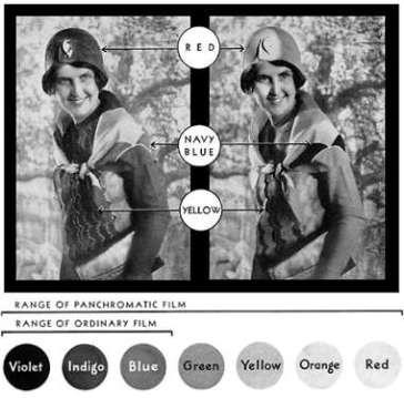 1929-panchromatic